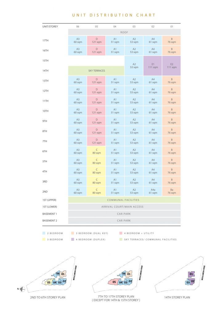 neu-at-novena-condo-elevation-chart-singapore